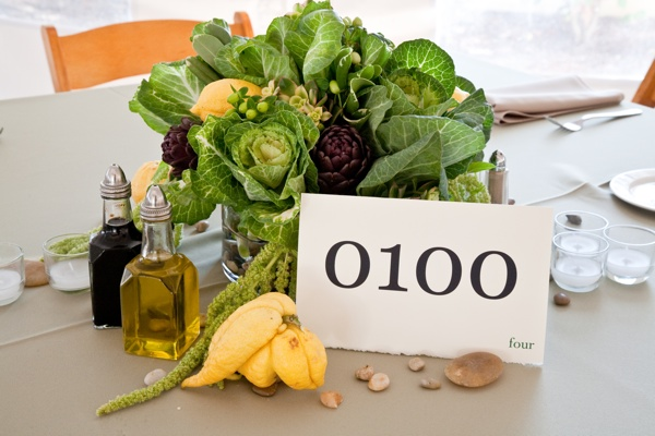 Binary table numbers. Photo by Felici Photo.